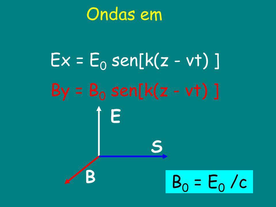 Ondas em Ex = E0 sen[k(z - vt) ] By = B0 sen[k(z - vt) ] S B